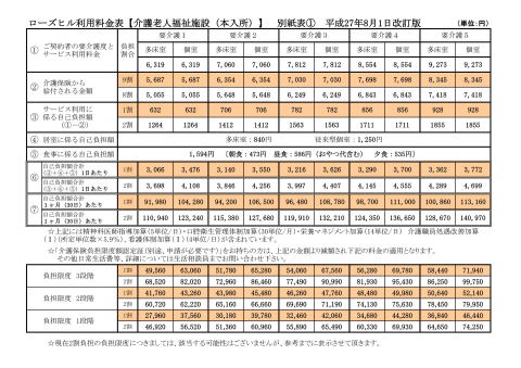 honnyusho_ryoukin_h272-08-012